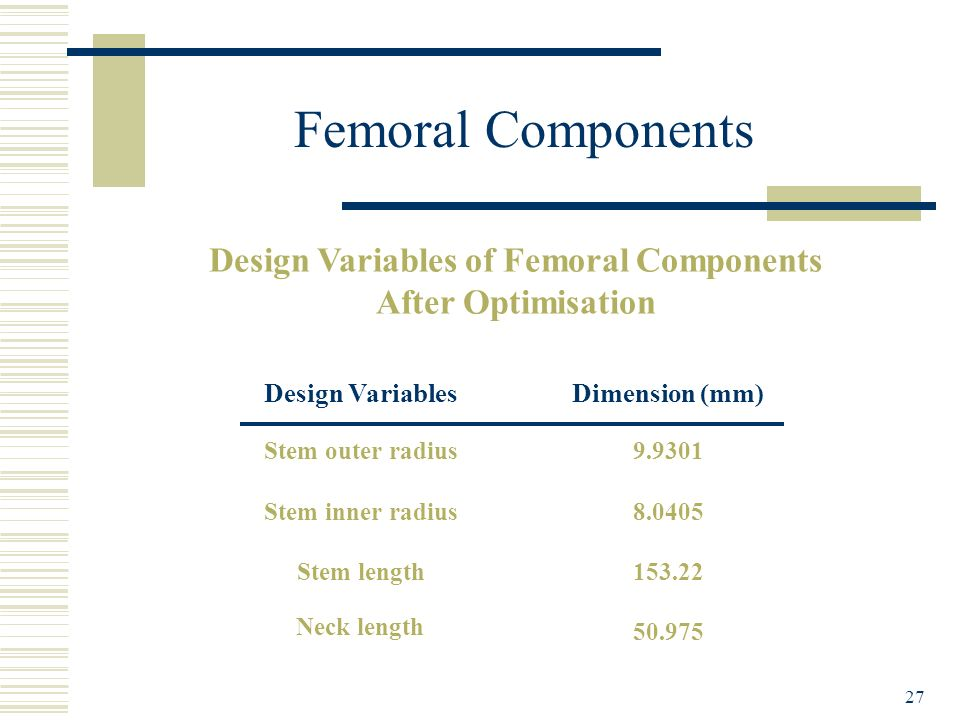 Design Variables of Femoral Components
