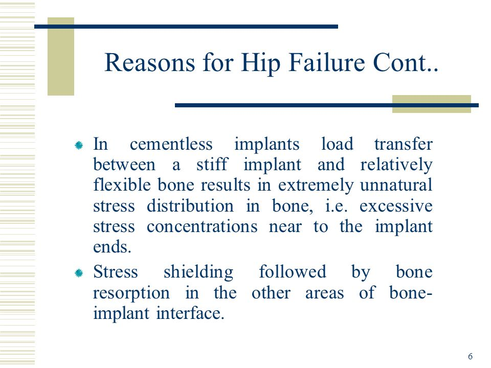 Reasons for Hip Failure Cont..