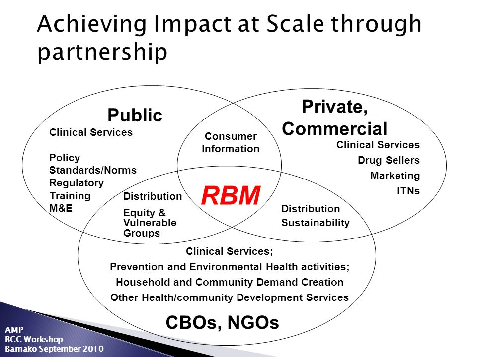 Achieving Impact at Scale through partnership