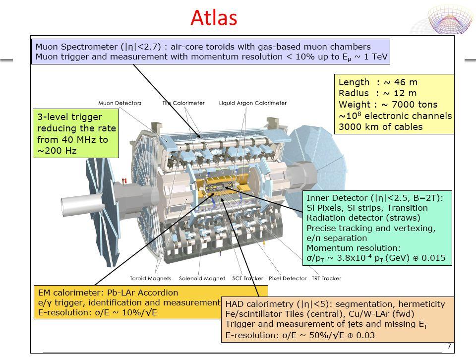Atlas N de Groot - QU3