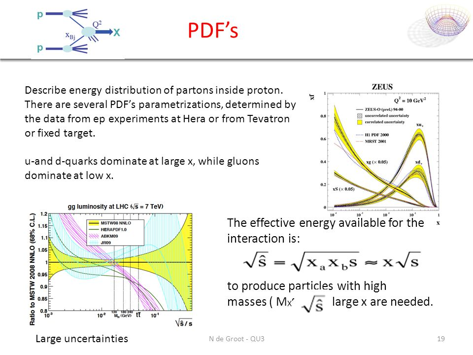 PDF's The effective energy available for the interaction is: