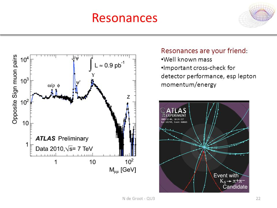 Resonances Resonances are your friend: Well known mass