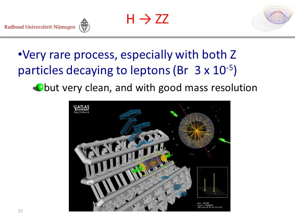 H → ZZ Very rare process, especially with both Z particles decaying to leptons (Br 3 x 10-5) but very clean, and with good mass resolution.
