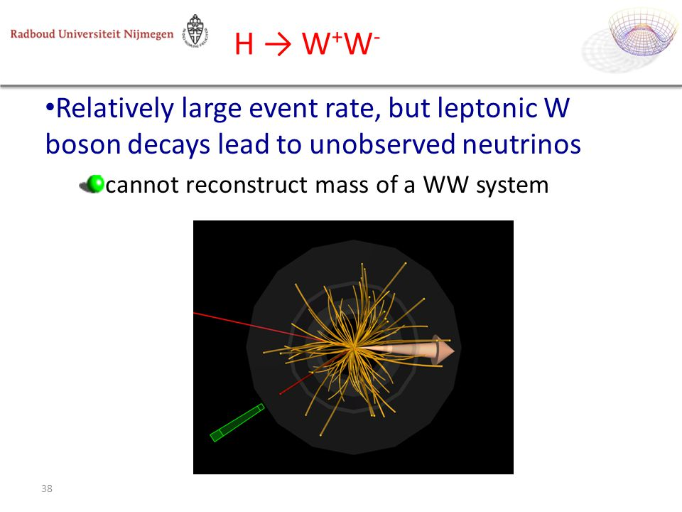 H → W+W- Relatively large event rate, but leptonic W boson decays lead to unobserved neutrinos.