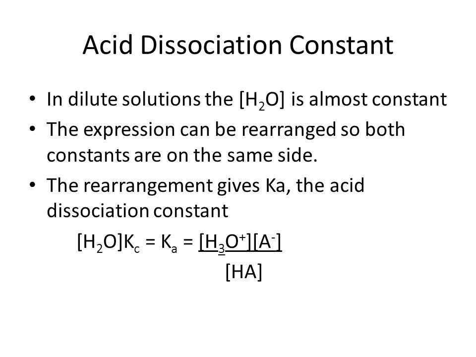 Acid Dissociation Constant