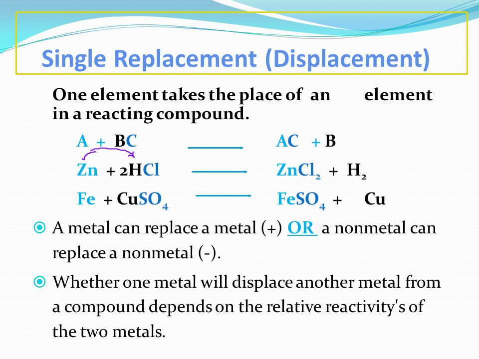 Single Replacement (Displacement)