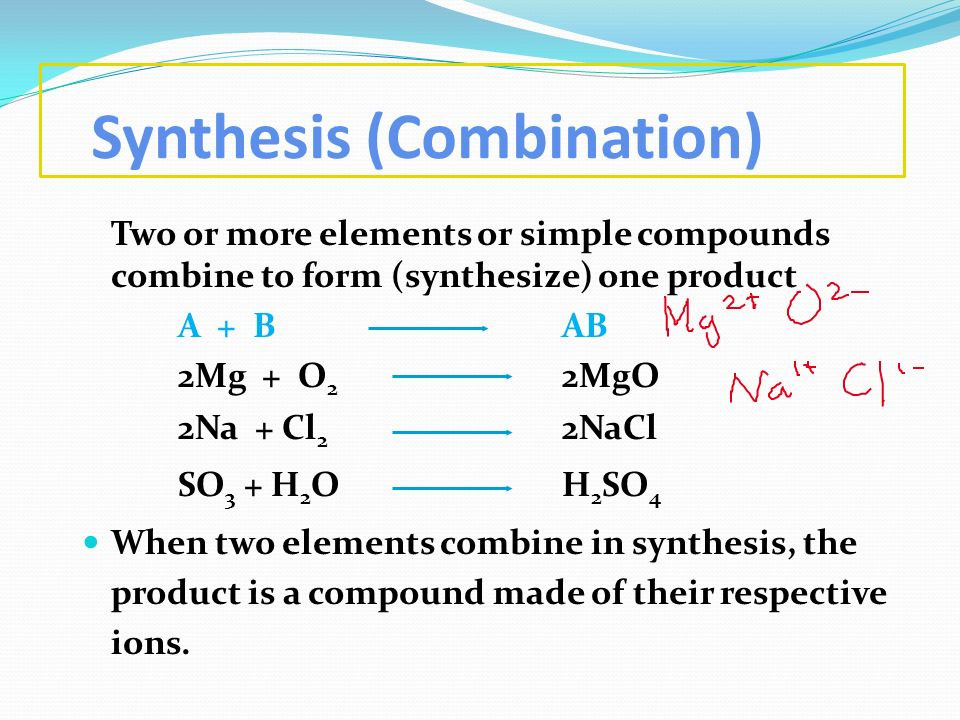 Synthesis (Combination)