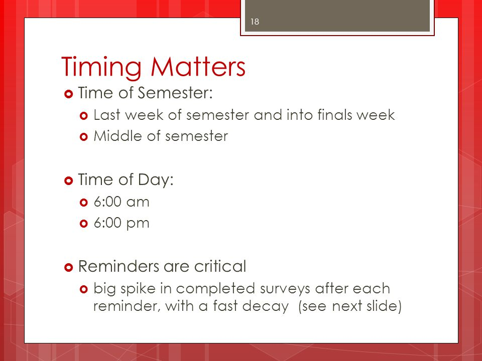 Timing Matters Time of Semester: Time of Day: Reminders are critical