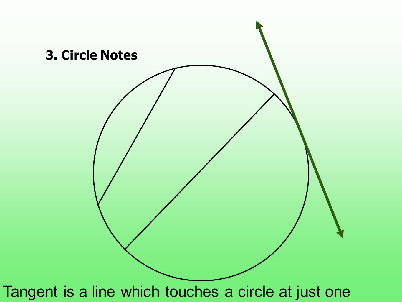 Tangent is a line which touches a circle at just one point.