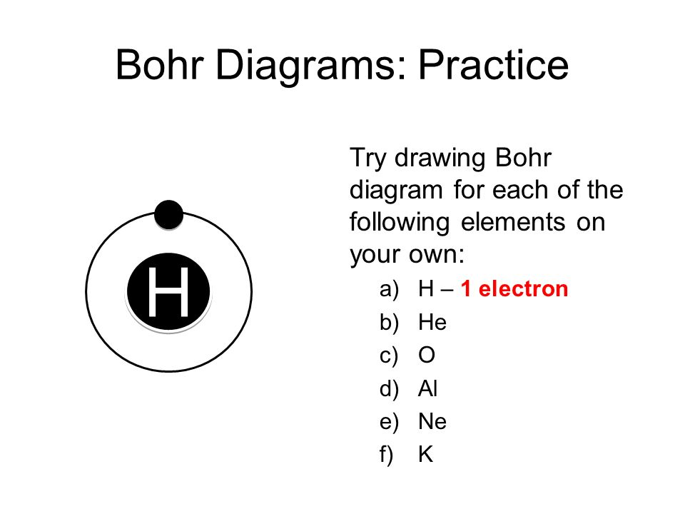 18 elements bohr diagram