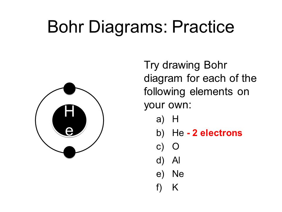Bohr Diagrams: Practice