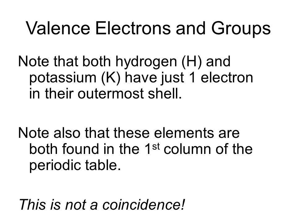 Valence Electrons and Groups