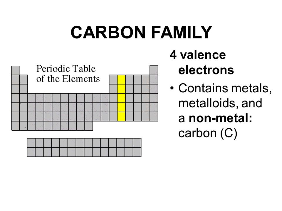 CARBON FAMILY 4 valence electrons