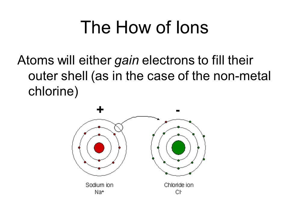The How of Ions Atoms will either gain electrons to fill their outer shell (as in the case of the non-metal chlorine)