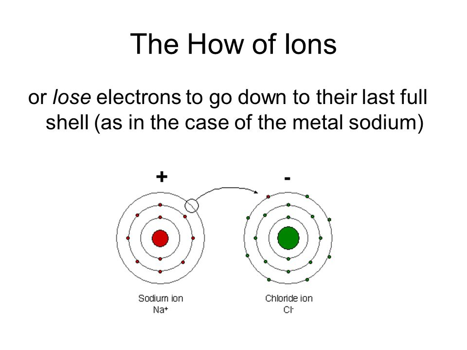 The How of Ions or lose electrons to go down to their last full shell (as in the case of the metal sodium)