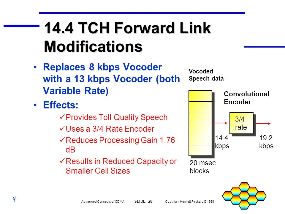 14.4 TCH Forward Link Modifications