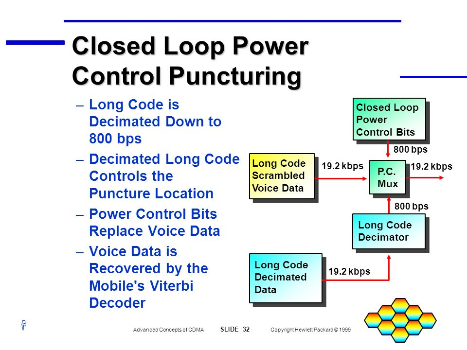 Closed Loop Power Control Puncturing