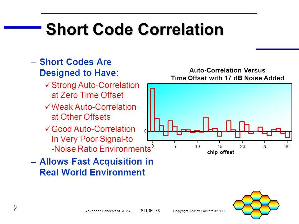 Short Code Correlation