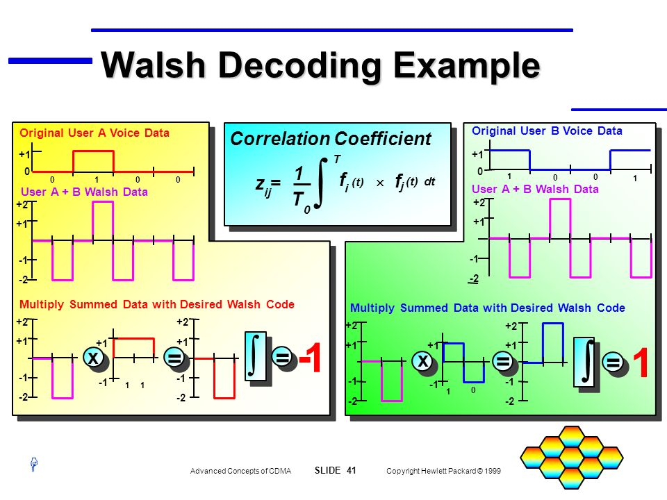 Walsh Decoding Example
