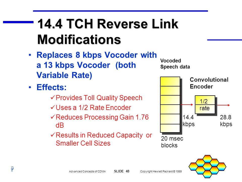 14.4 TCH Reverse Link Modifications