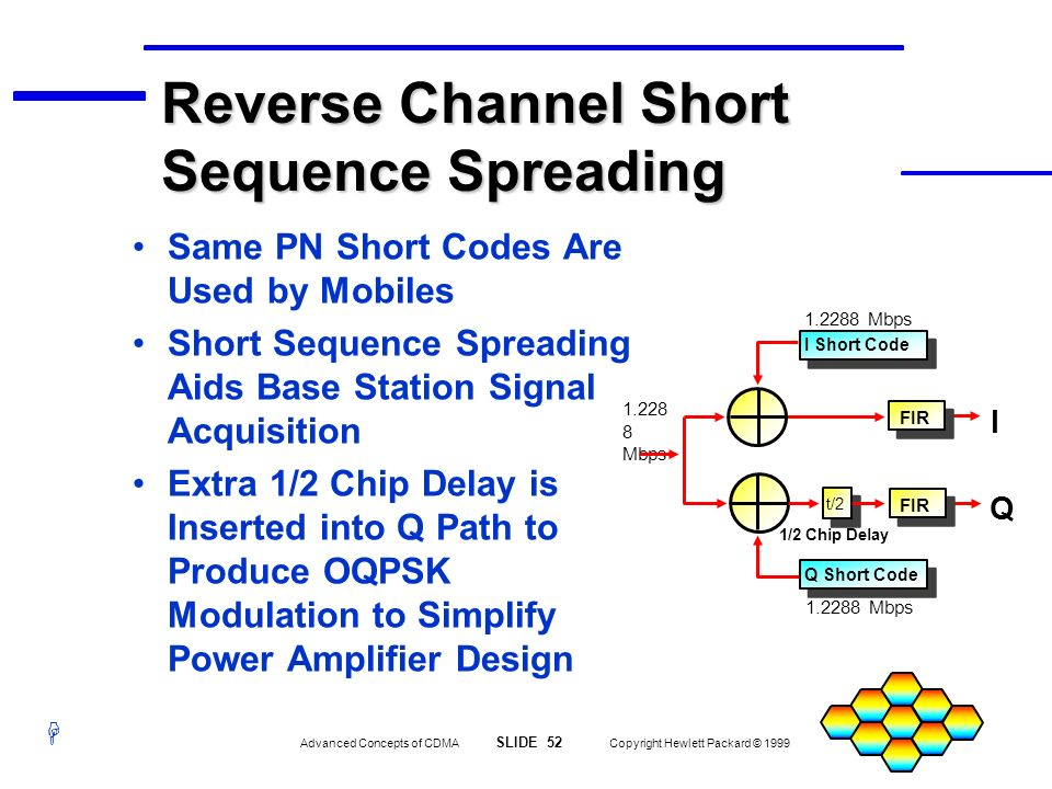 Reverse Channel Short Sequence Spreading