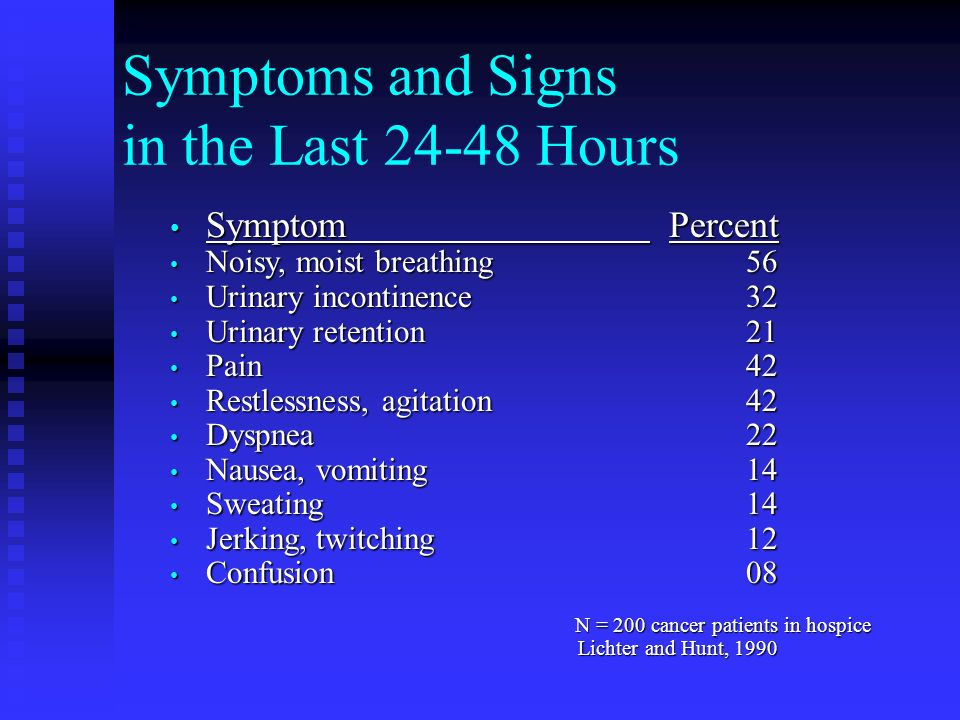 Symptoms and Signs in the Last 24-48 Hours