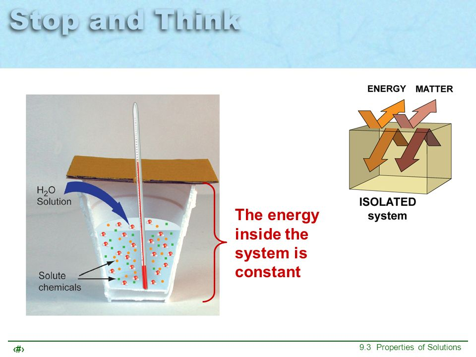 The energy inside the system is constant
