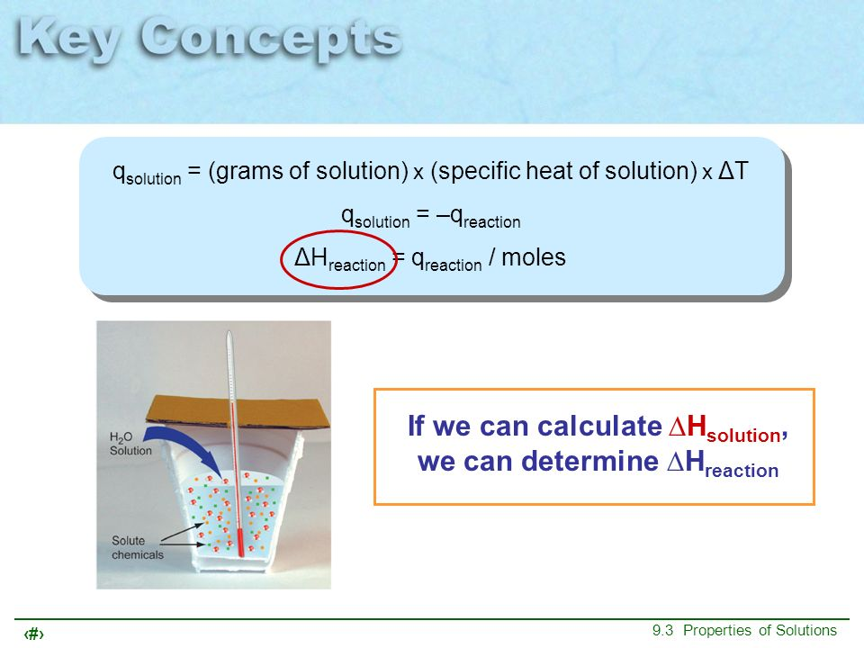 If we can calculate ∆Hsolution, we can determine ∆Hreaction