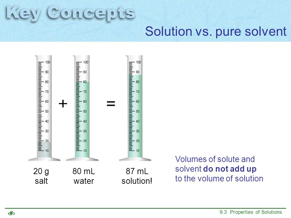 Solution vs. pure solvent