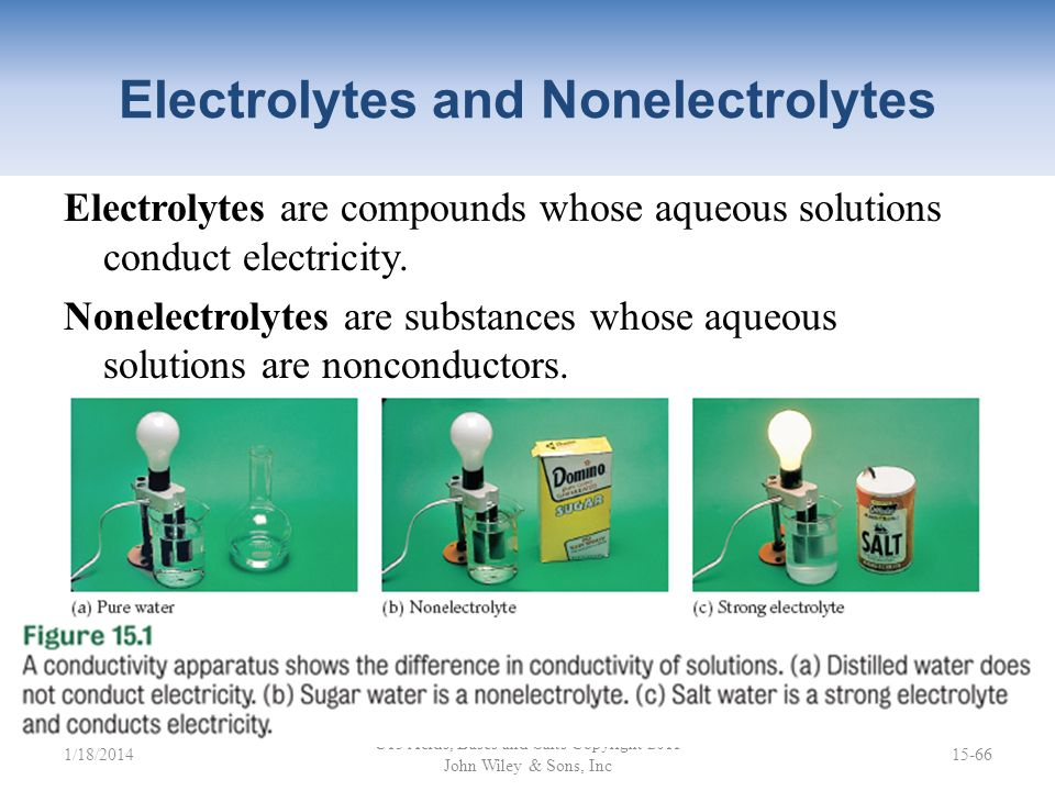 7: Electrical Conductivity of Aqueous Solutions (Experiment)