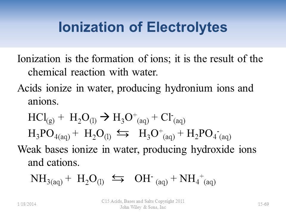Ionization of Electrolytes