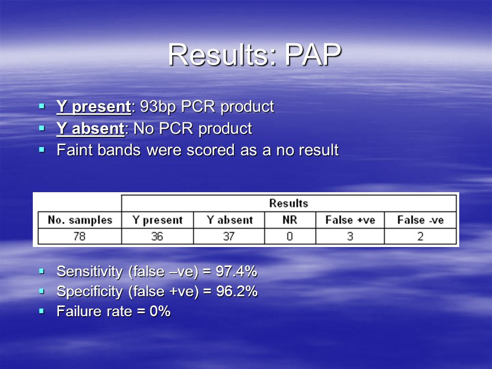 Results: PAP Y present: 93bp PCR product Y absent: No PCR product