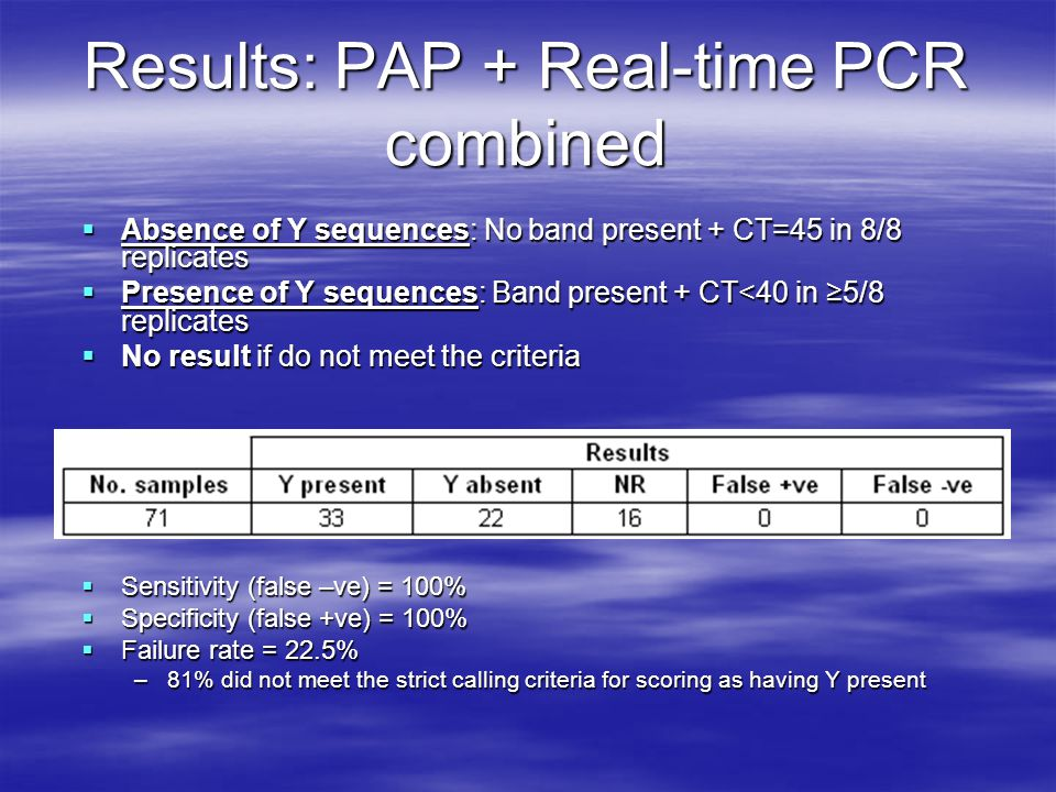 Results: PAP + Real-time PCR combined