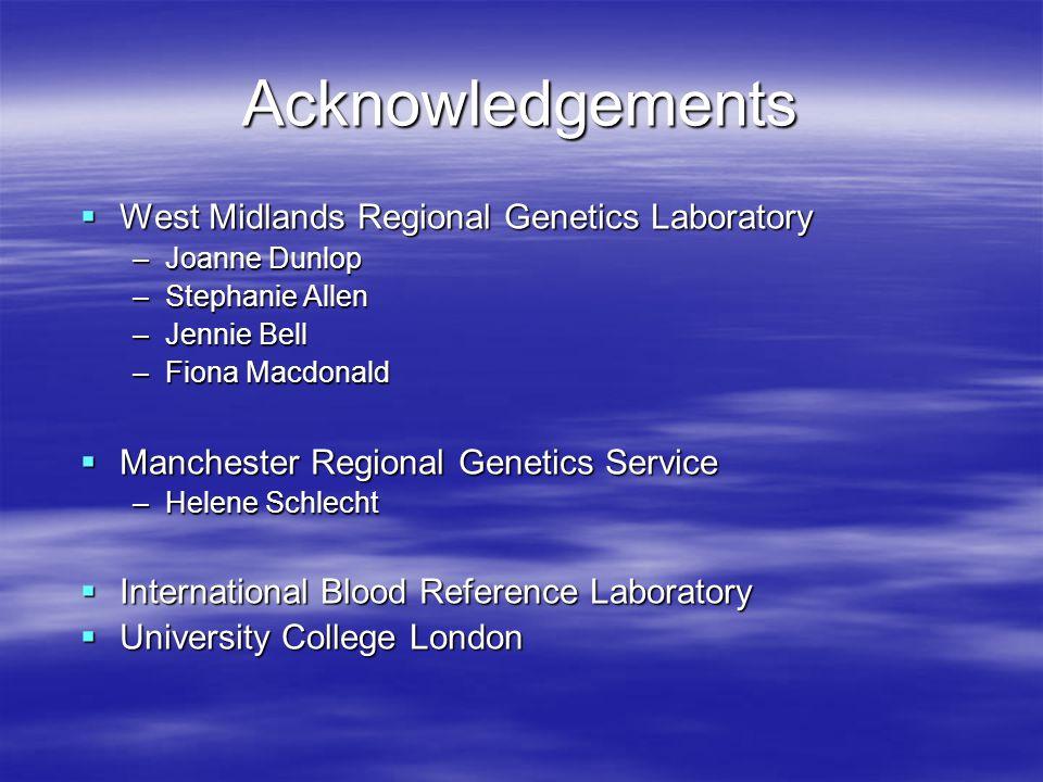 Acknowledgements West Midlands Regional Genetics Laboratory