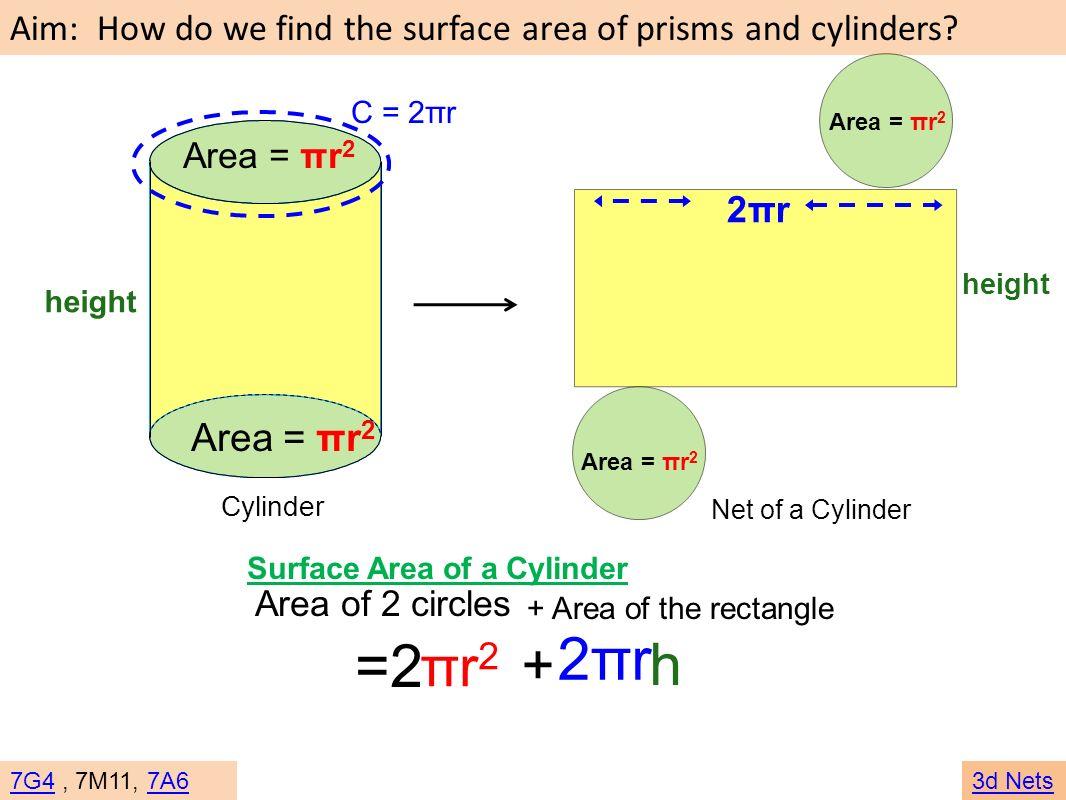 2πr =2 h πr2 + Area = πr2 2πr Area = πr2 Area of 2 circles C = 2πr