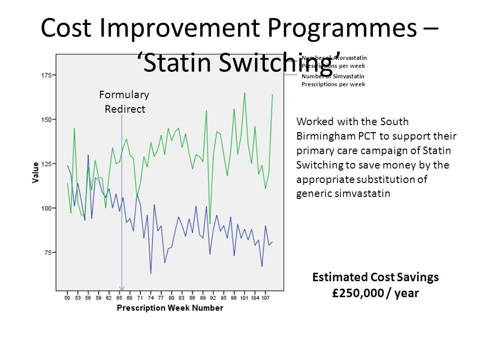 Cost Improvement Programmes – 'Statin Switching'