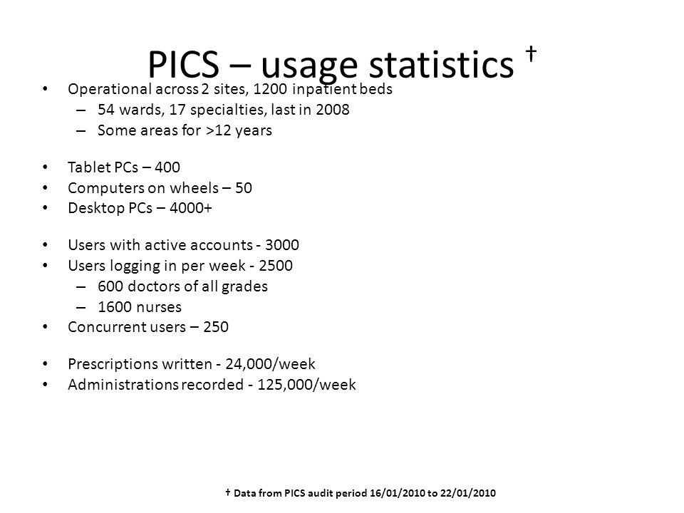 PICS – usage statistics †