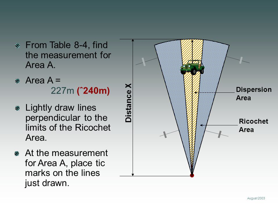 From Table 8-4, find the measurement for Area A.