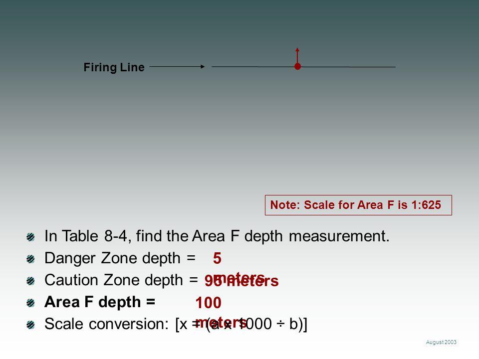 In Table 8-4, find the Area F depth measurement. Danger Zone depth =