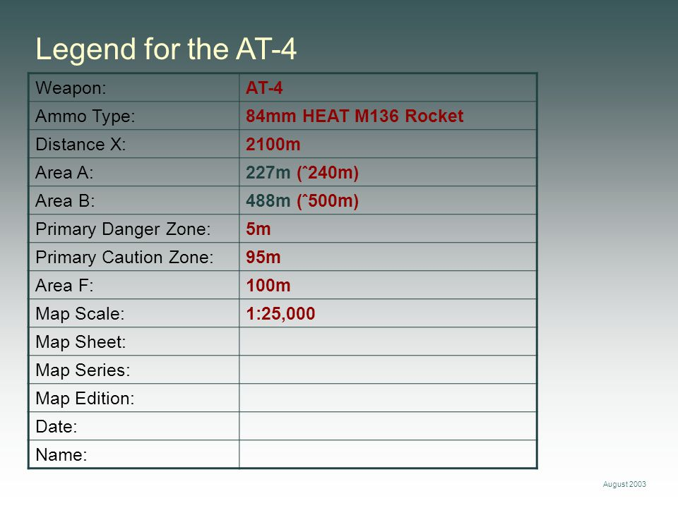 Legend for the AT-4 Weapon: AT-4 Ammo Type: 84mm HEAT M136 Rocket