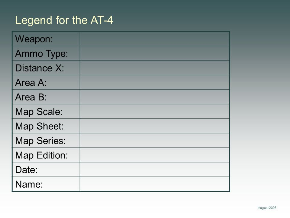 Legend for the AT-4 Weapon: Ammo Type: Distance X: Area A: Area B: