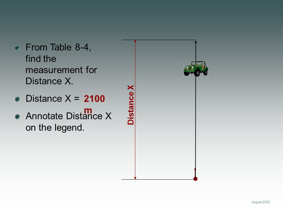 From Table 8-4, find the measurement for Distance X.