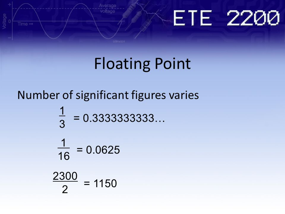 Floating Point Number of significant figures varies 1 3