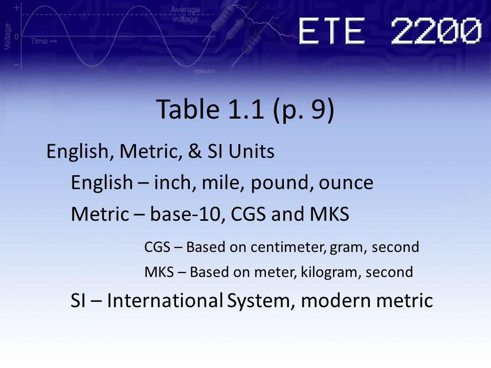 Table 1.1 (p. 9) English, Metric, & SI Units