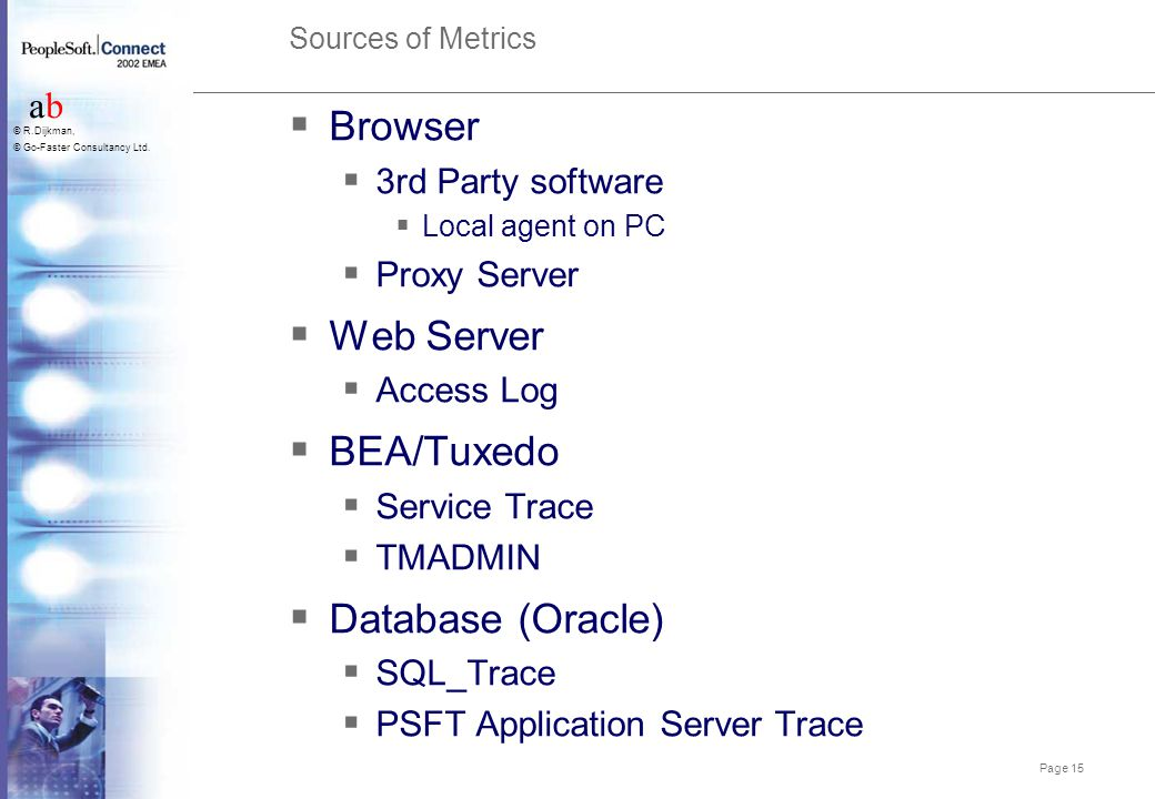 Browser Web Server BEA/Tuxedo Database (Oracle) 3rd Party software