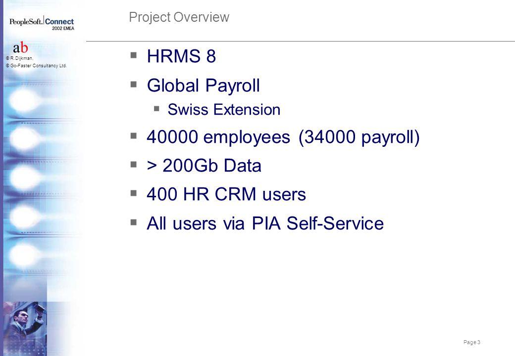 All users via PIA Self-Service