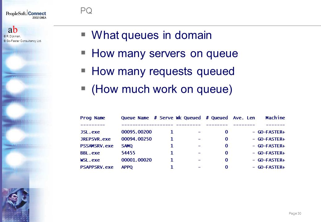 How many servers on queue How many requests queued