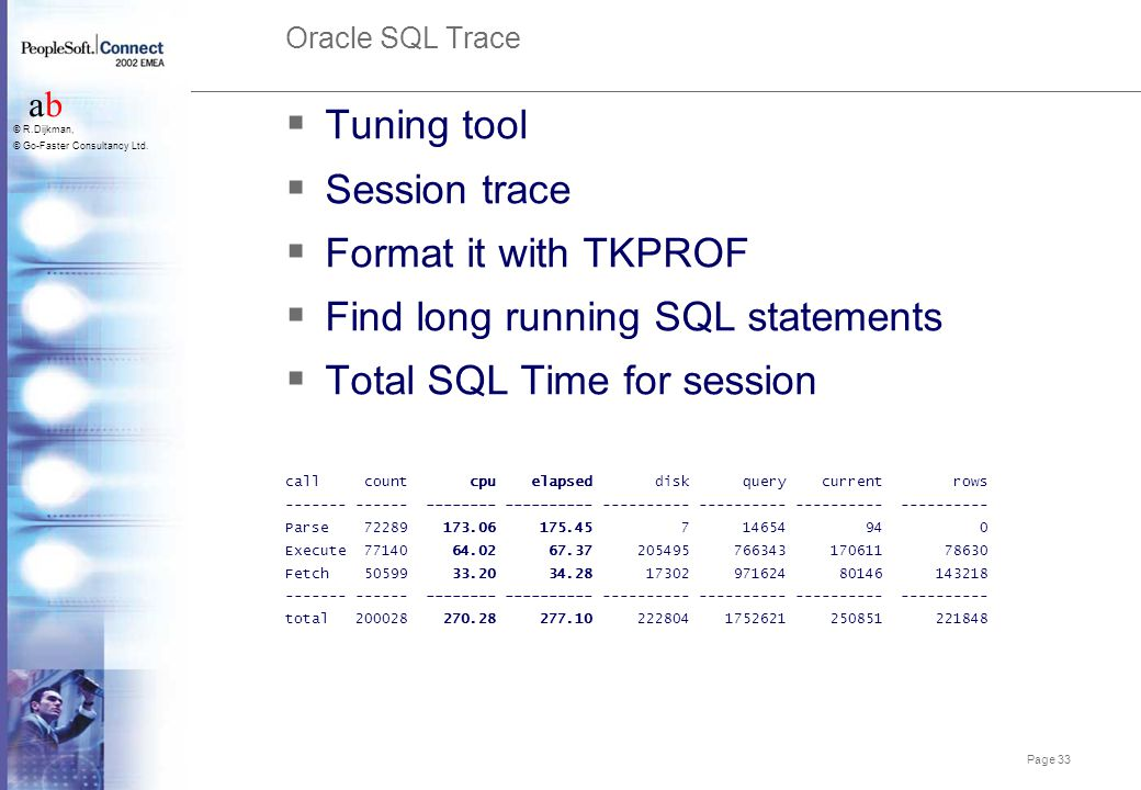 Find long running SQL statements Total SQL Time for session