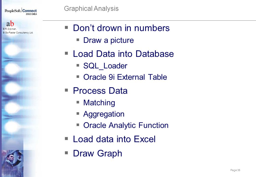 Load Data into Database