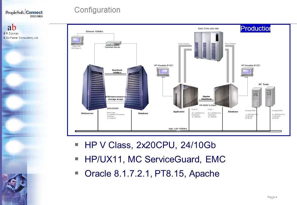 HP/UX11, MC ServiceGuard, EMC Oracle 8.1.7.2.1, PT8.15, Apache